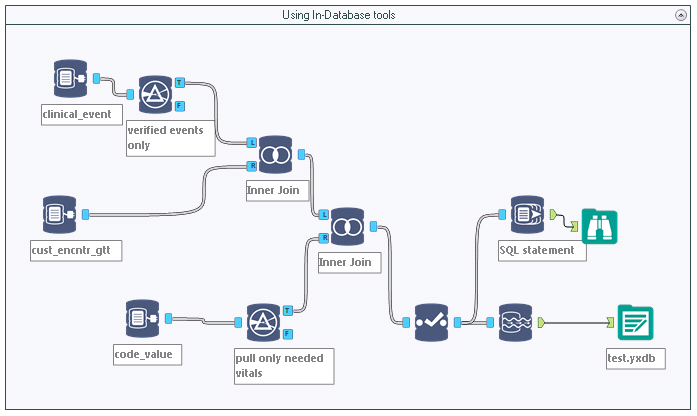 Quick evaluation of Alteryx In-Database tools